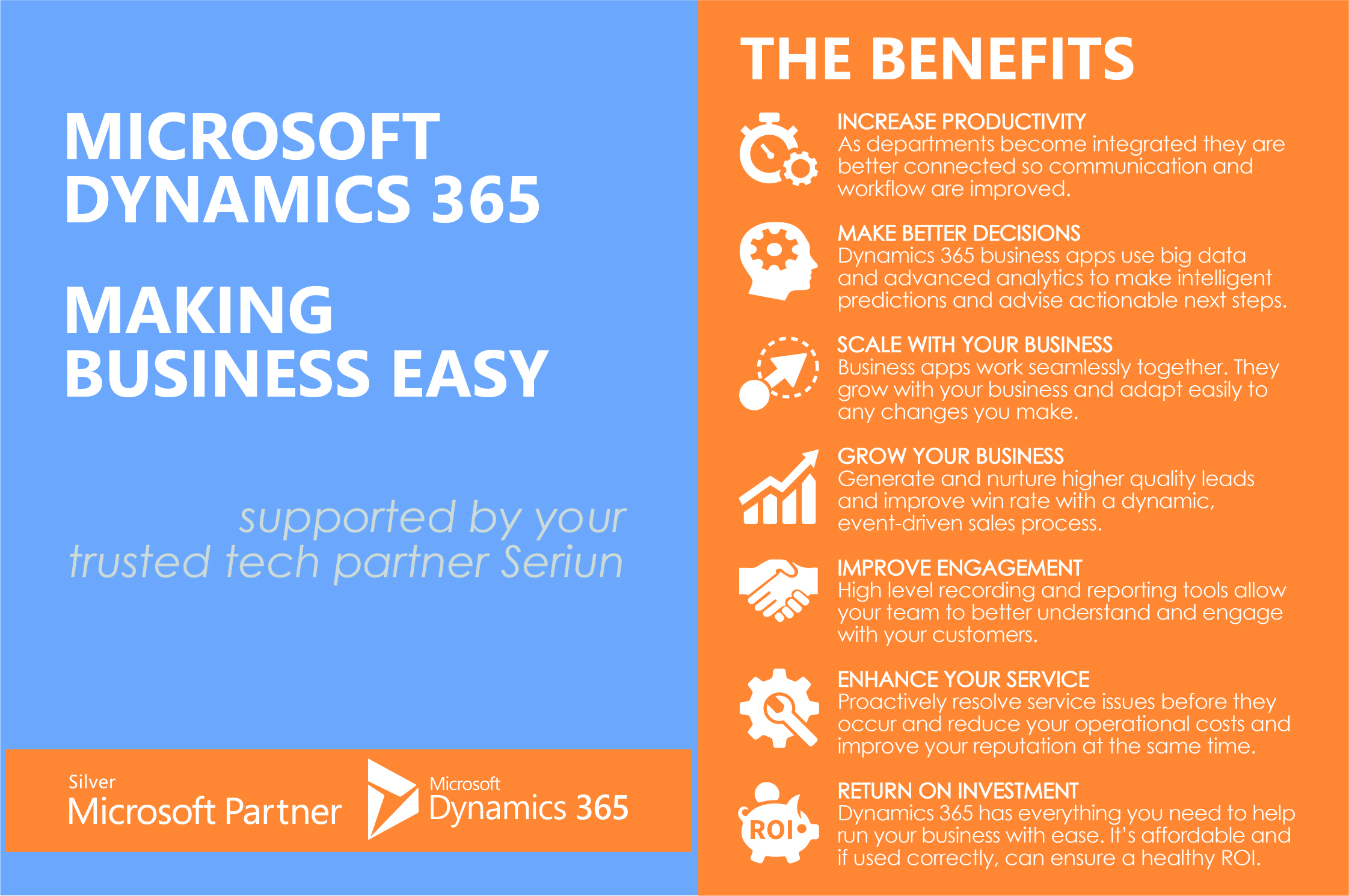 MICROSOFT DYNAMICS 365 – TODAY'S ESSENTIAL BUSINESS TOOL